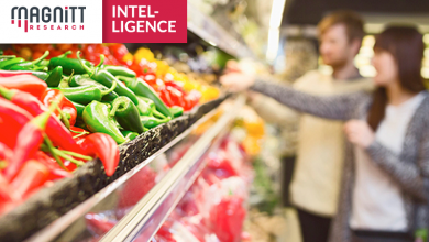 Photo of MAGNiTT Intelligence: F&B sees a 35% increase in investment activity in 2019 in MENA