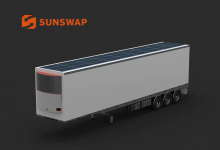Photo of Sunswap secures €420k grant funding